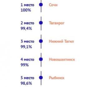 infometer.jpg
